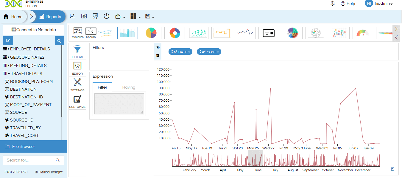Time Series Visualization