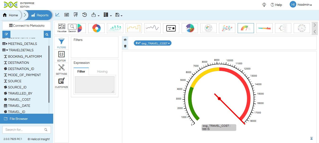 Gauge Chart Visualization